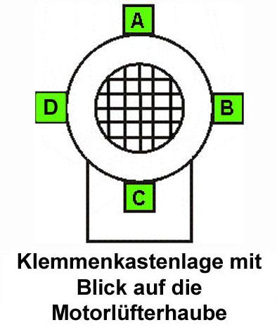 Klemmenkastenlage-SCD30
